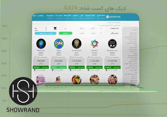 Invest in an advertising platform named Showrand